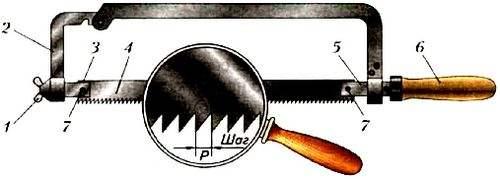 В чем разница между пилением ножовкой и резкой