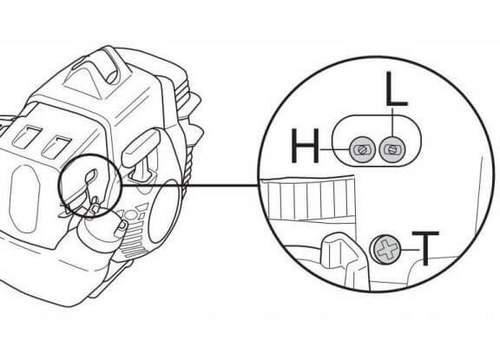 Как Настроить Карбюратор Триммер Штиль 55