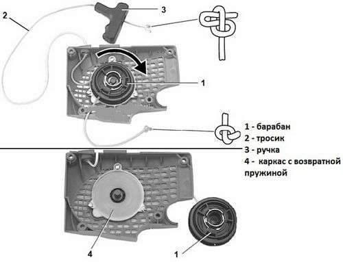 Как поставить пружину на бензопилу
