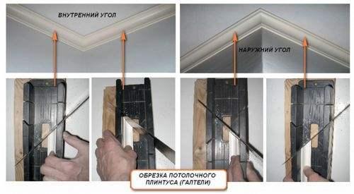 Как вырезать плинтус потолка