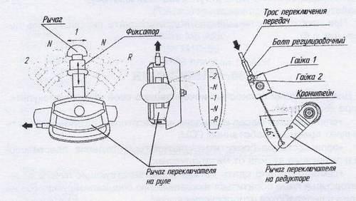 Куда Применить Двигатель От Бензотриммера