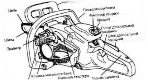 Регулировка Карбюратора Пилы Husqvarna 236